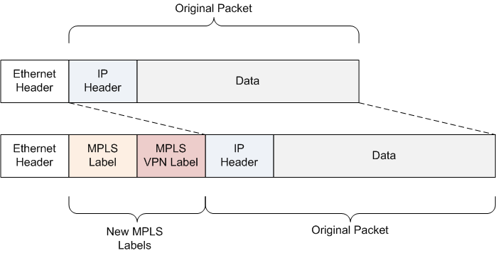 The Secret Sauce for Network Services - Packet Pushers